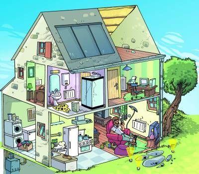 habitat et ouvrages 5 176